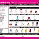 avon perfume personality