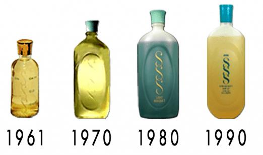 Avon Skin So Soft Bath Oil history